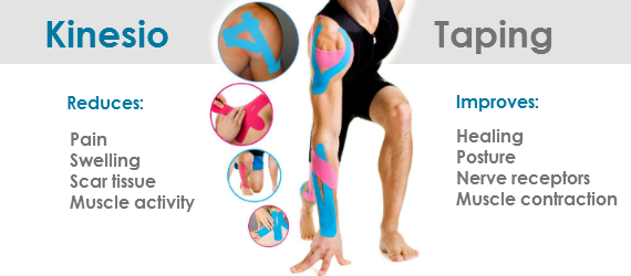 3df683da5dcf Indicated for: Most Kinesio Taping Method Applications. Recommendation: The Kinesio  Taping® Association highly recommends that you consult a CKTP (Certified ...